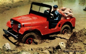 Jeep Willys CJ5 In Mud